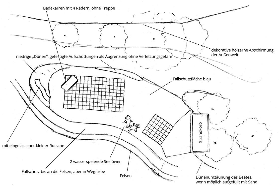 Grundriss Wasserspielplatz Hansa Park