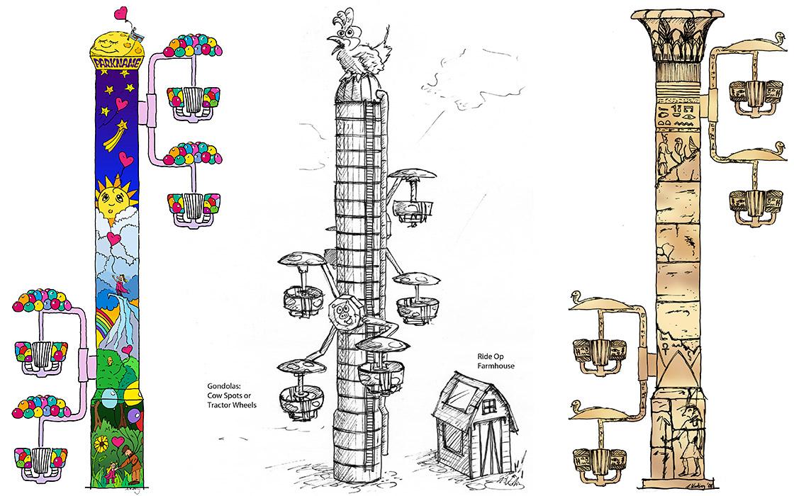 Metallbau Emmeln Flying Wheels mit Ballonturm, Bauernhof Silo und Ägyptischer Säule