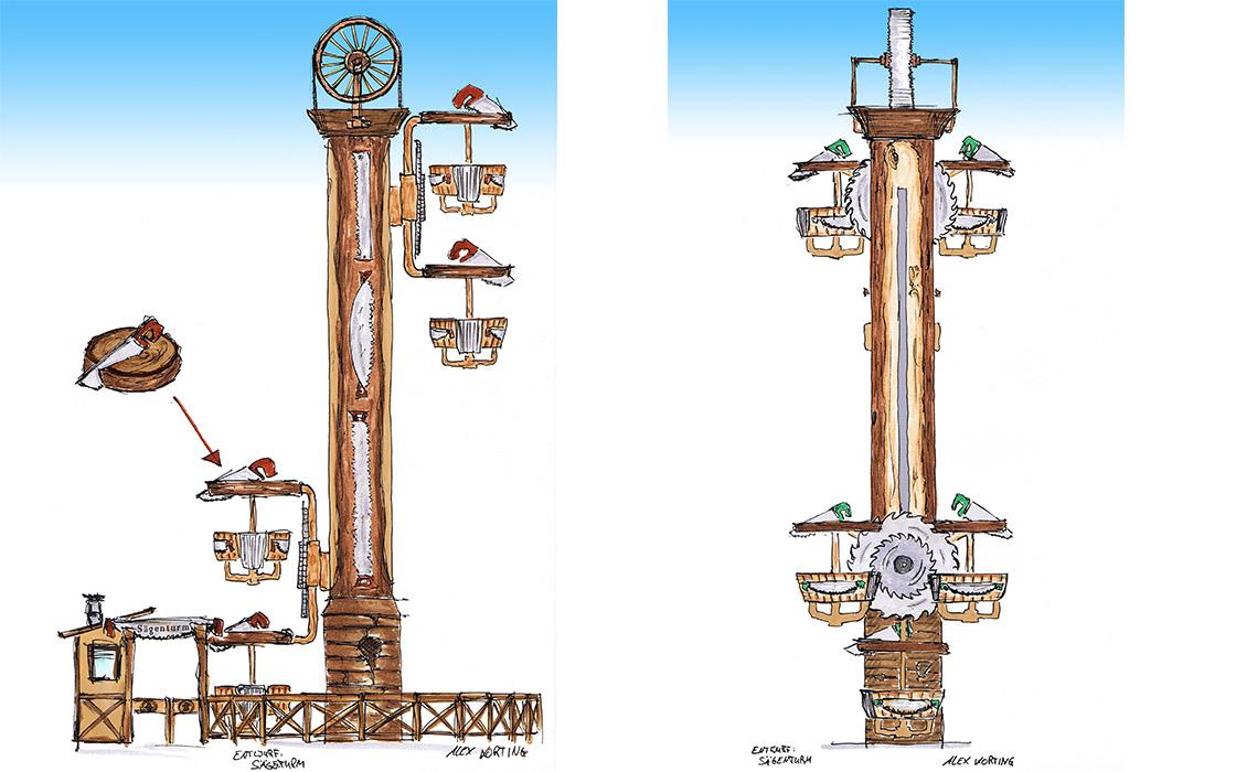 Sägenturm Sägewerkturm Metallbau Emmeln Flying Wheels