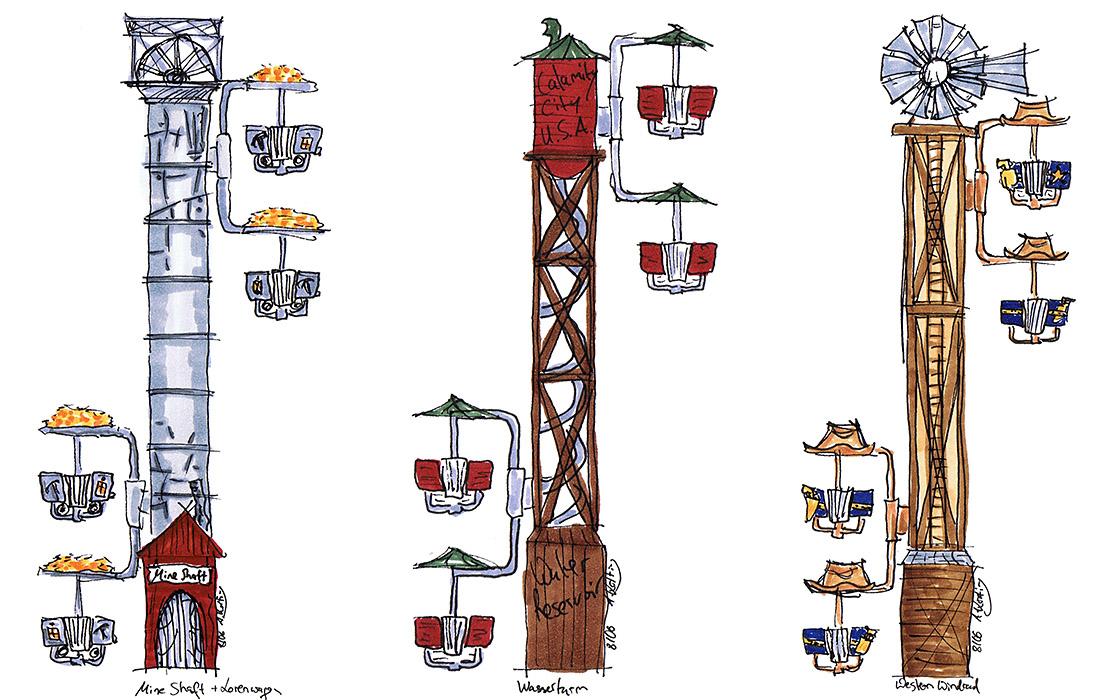 Wild West Metallbau Emmeln Flying Wheels